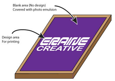 231d1c07 Silk Screen Printing - Eraine Creative Custom Clothing